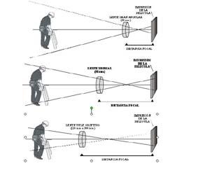 Altura del centro optico